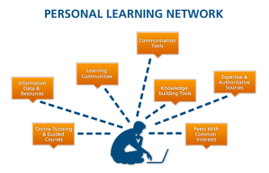 personal-learning-network